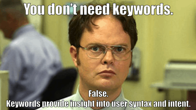 keyword research insights and search volume